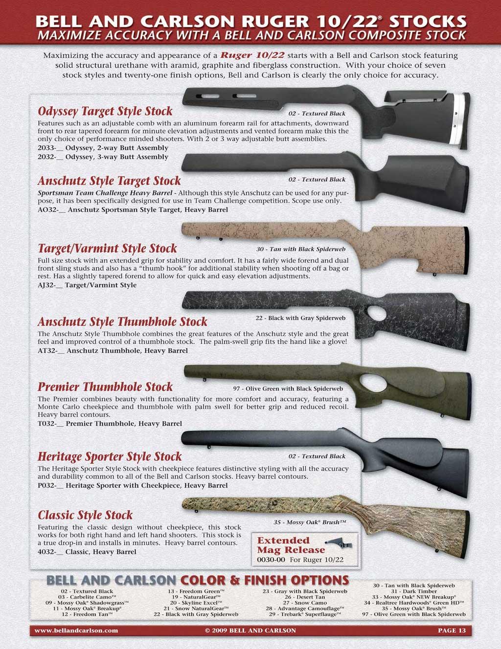 My 10/22 Stock Choice for the Clark Custom 10/22 – Bell & Carlson 2033Odyssey Target Stock